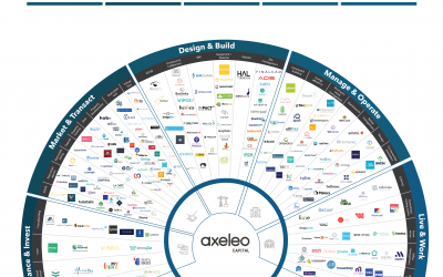 Data Soluce intègre le Proptech Industry Mapping de Axeleo